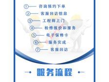 风管机、天井机空调维修(>5P)