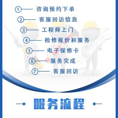 家用中央空调清洗(仅限5个风口)